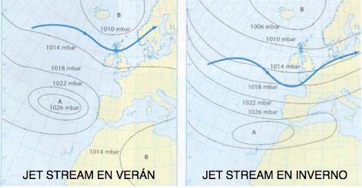Jetstreamveran